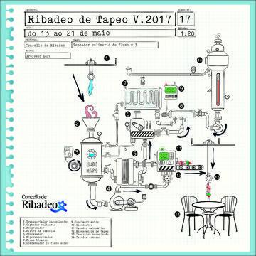 Ribadeo de Tapeo 2017